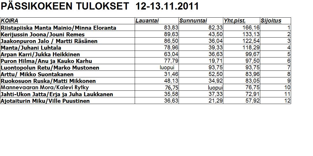 tulokset.png